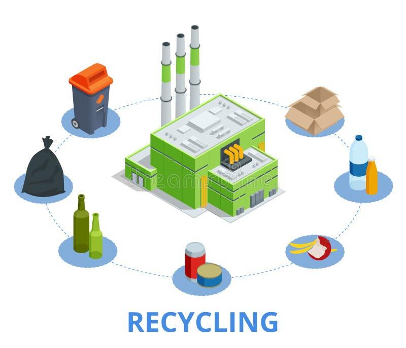 Il riciclaggio della gestione che delle gomme delle borse di rifiuti degli elementi dell'immondizia l'industria utilizza lo sprec illustrazione di stock