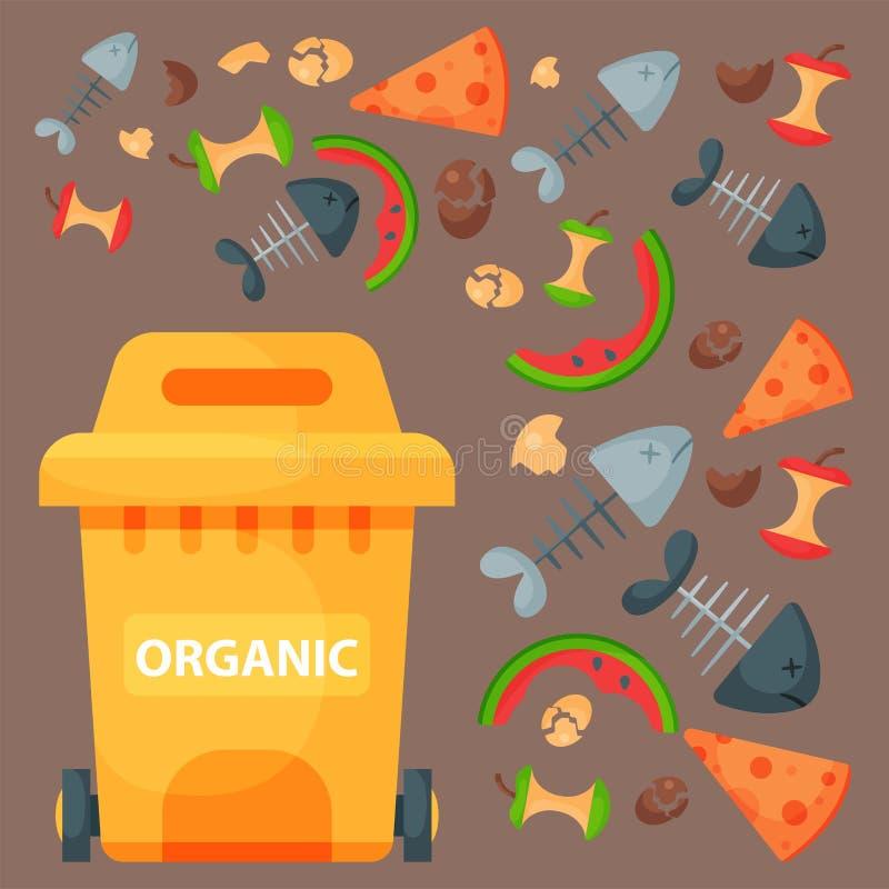 Il riciclaggio della gestione che organica delle gomme dei rifiuti degli elementi dell'immondizia l'industria utilizza lo spreco  illustrazione vettoriale