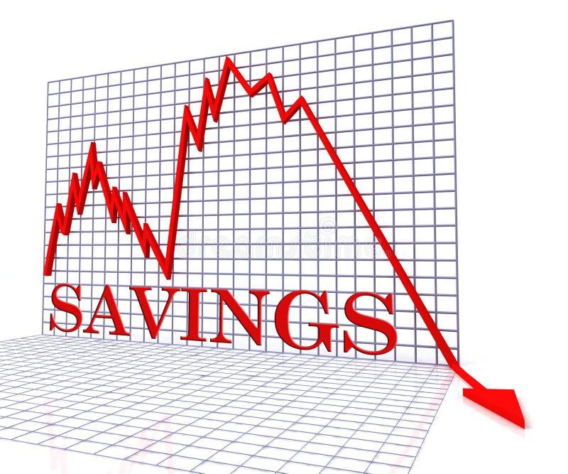 Il risparmio rappresenta graficamente le finanze di crisi di manifestazioni e la rappresentazione negative di aumento 3d illustrazione di stock