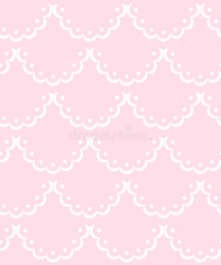 Il rosa ed il bianco hanno smerlato il ricamo di pizzo del bordo, modello senza cuciture, vettore royalty illustrazione gratis