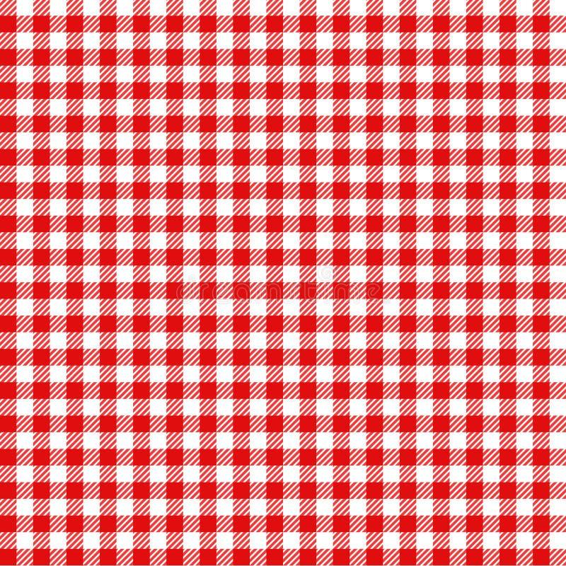 Il rosso ed il bianco hanno controllato il picnic a quadretti del modello della tovaglia royalty illustrazione gratis