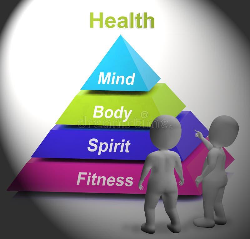 Il simbolo di salute mostra la forza ed il benessere di forma fisica illustrazione di stock