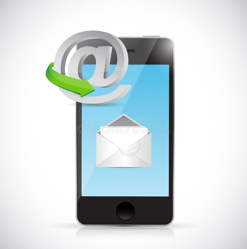 il telefono ci contatta concetto del email illustrazione vettoriale