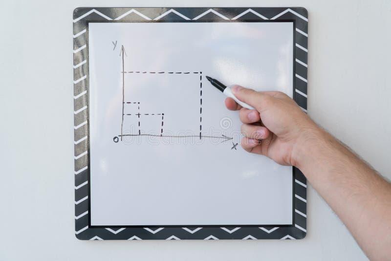 Il tipo sta disegnando un programma su un bordo bianco Mano maschio con un indicatore su un fondo del bordo bianco immagini stock