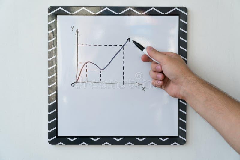 Il tipo sta disegnando un programma su un bordo bianco Mano maschio con un indicatore su un fondo del bordo bianco fotografie stock libere da diritti