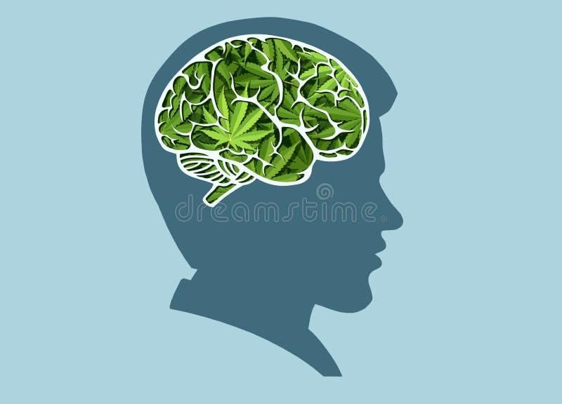 Il vettore di un uomo con il cervello fatto di marijuana va royalty illustrazione gratis