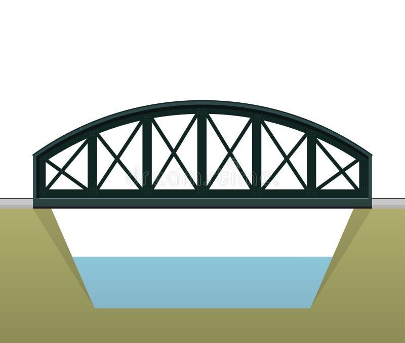 Il vettore ha incurvato il ponte del treno, vista laterale, su fondo bianco illustrazione vettoriale