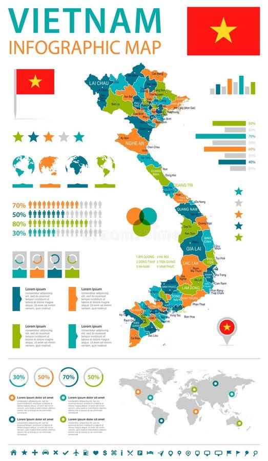 Il Vietnam - mappa e bandiera infographic - illustrazione illustrazione di stock