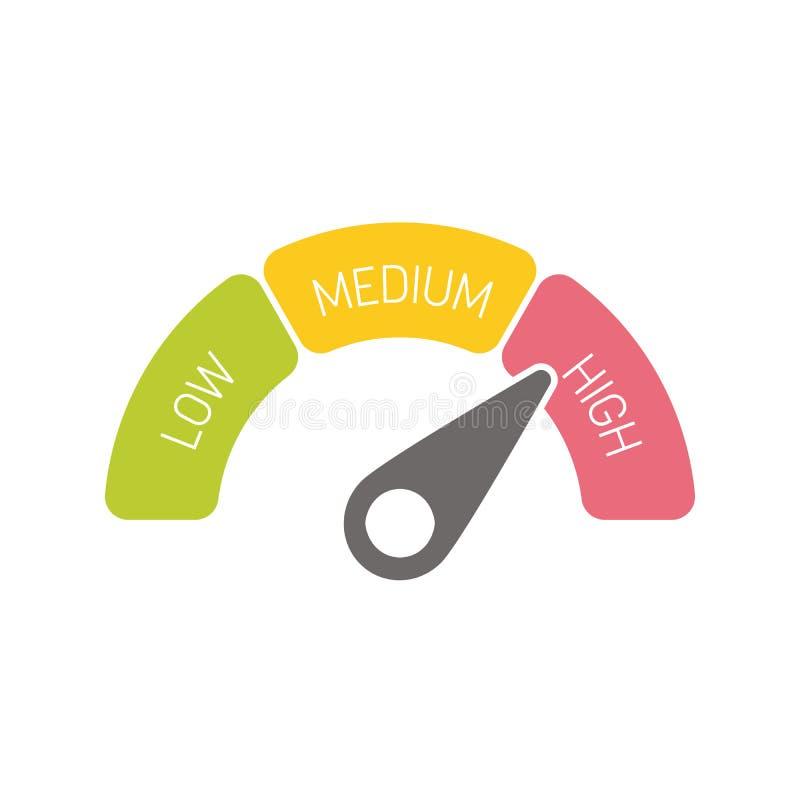 Il witl radiale della scala del calibro identifica basso, medio ed alto Indicatore di soddisfazione, di rischio, di valutazione o illustrazione di stock