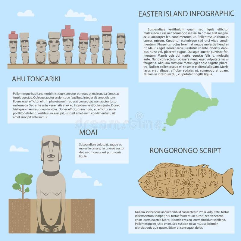 A Ilha de Páscoa Infographic Moai em versões diferentes da tabela de madeira dos roteiros de Rongorongo das estátuas inclui velho ilustração royalty free