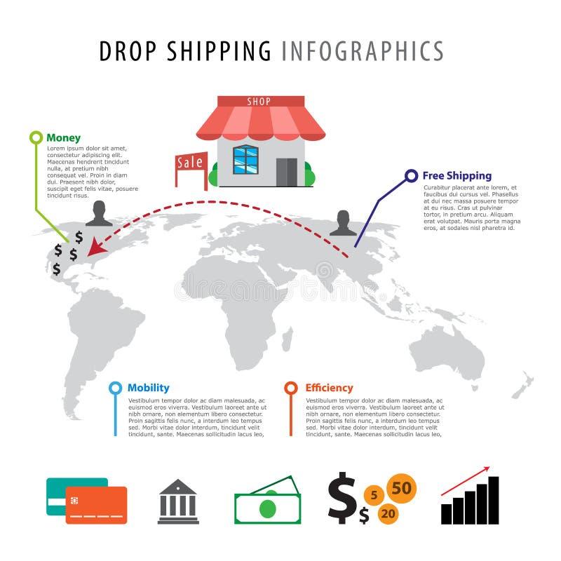 Ill online di vettore delle azione del mercato di concetto di infographics di Dropshipping royalty illustrazione gratis