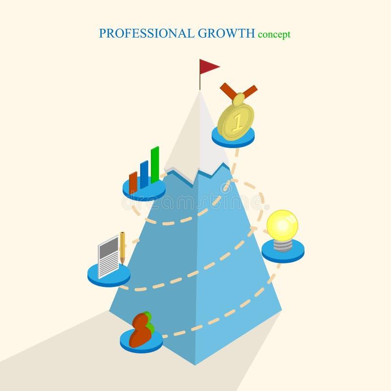 Illlustration вектора профессиональной концепции роста равновеликое бесплатная иллюстрация