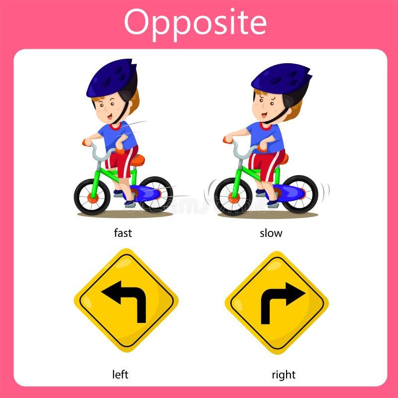 Illustratören mitt emot den snabba uppsättningen saktar vänstert och rätt vektor illustrationer