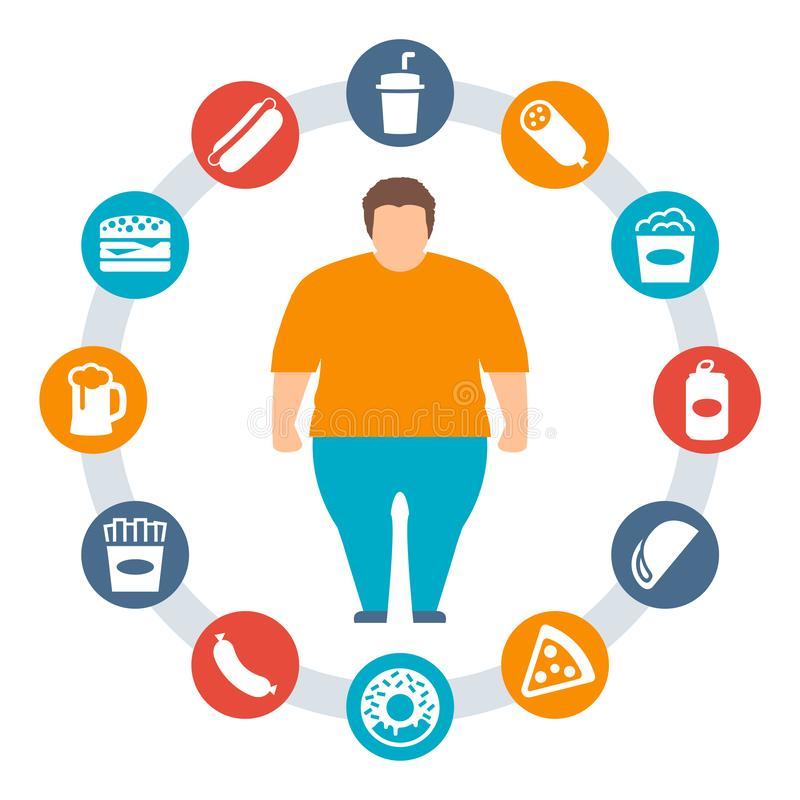 Concept of obesity caused by junk food and drink royalty free illustration