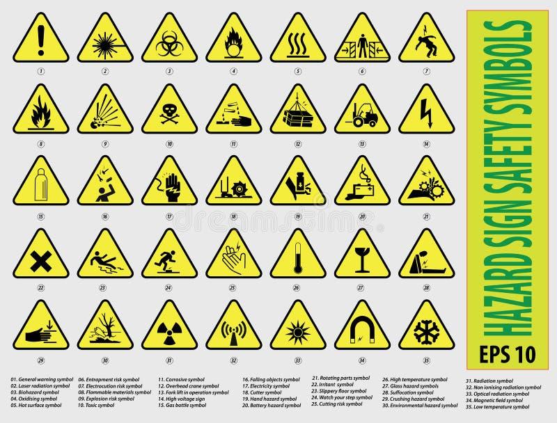 Hazard Sign Safety Symbols Stock Illustration Illustration Of