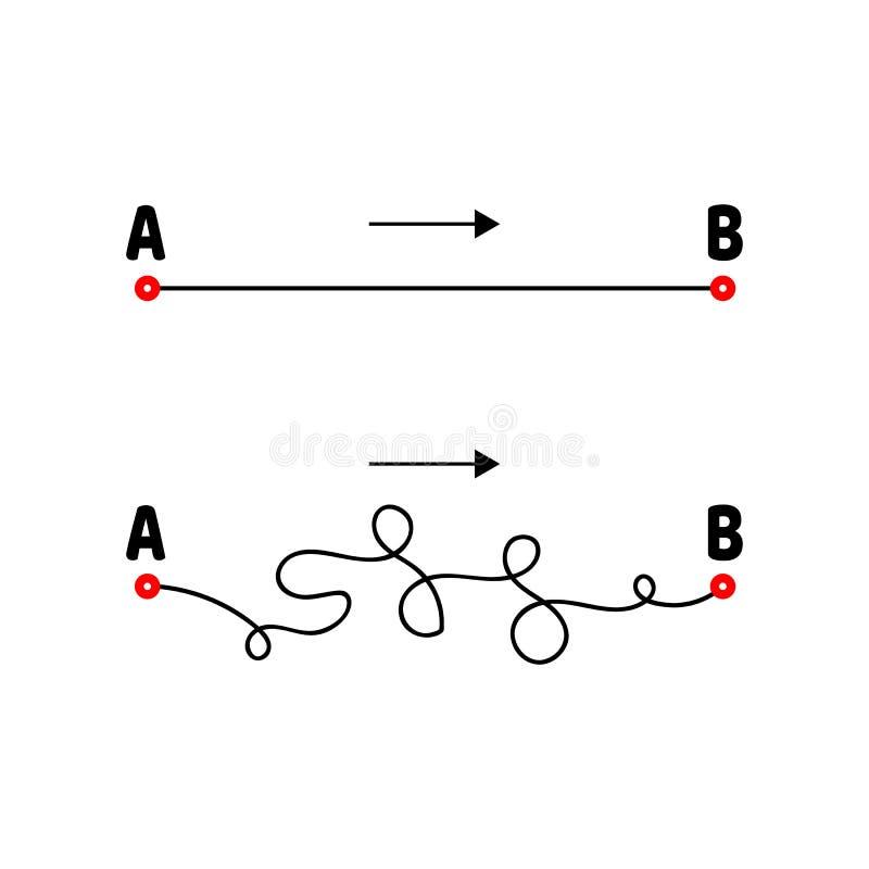 Illustratie De weg van A aan B Rechtstreeks en verwarde lijnen pijl vector illustratie