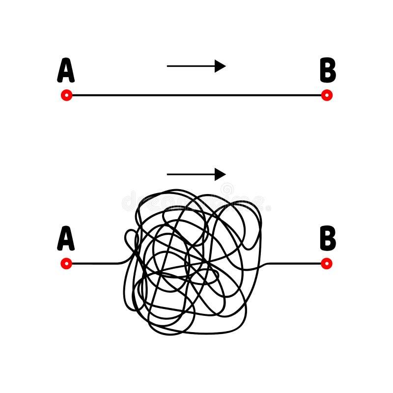 Illustratie De weg van A aan B Rechtstreeks en verwarde lijnen pijl stock illustratie