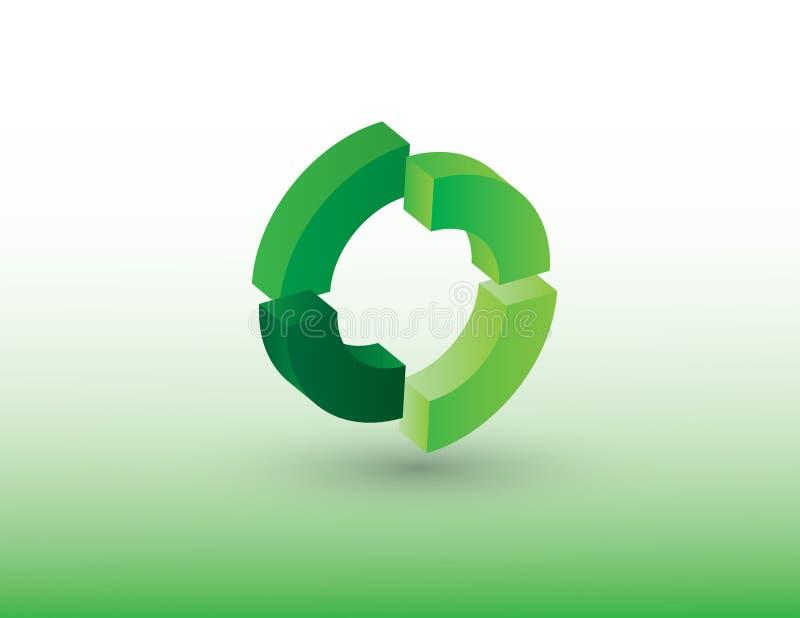 Illustratie die van het cirkel de vectorembleem groene kleur gebruiken die omwenteling of cyclus van om het even welk ding op wit vector illustratie