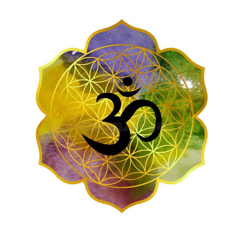 Illustratie op het thema van yoga met mandala en aum royalty-vrije illustratie