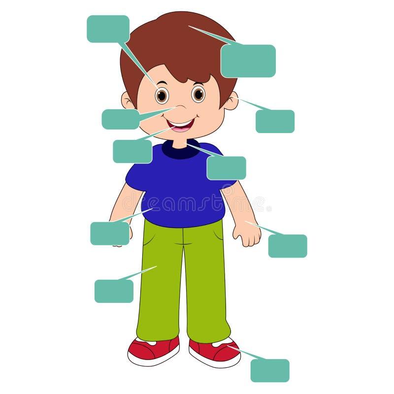 Illustratie van een deel van lichaam stock illustratie