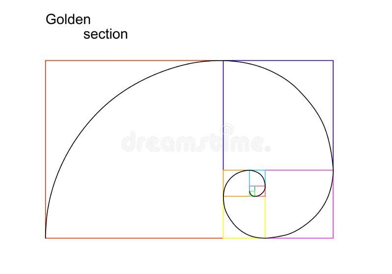 Illustratie van gouden sectie (verhouding, aandeel) stock illustratie