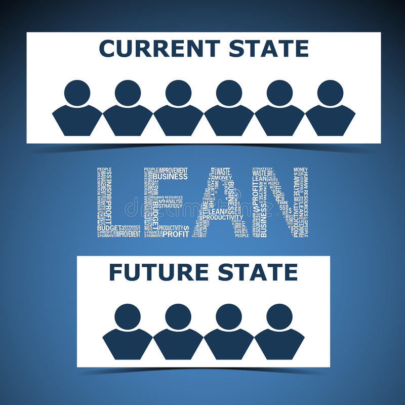 Illustration of abstract background with heading Lean. Lean is modern strategy of companies about higher productivity royalty free illustration