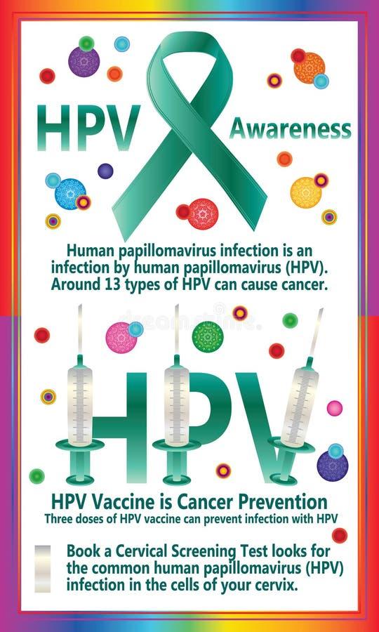 HPV awareness 3 dose vaccine poster stock illustration