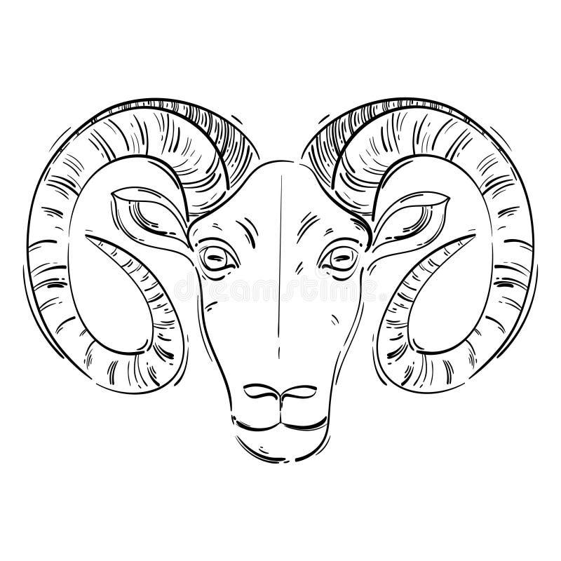 Illustration abstraite de vecteur d'une RAM illustration de vecteur