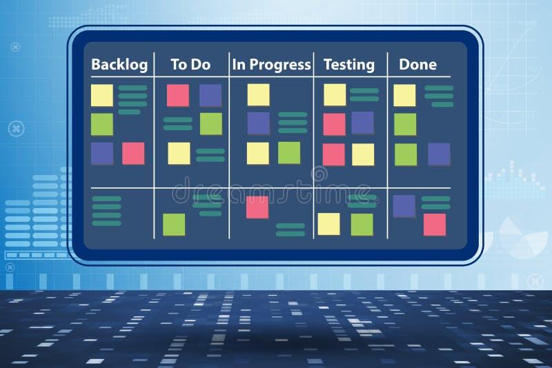 The illustration of agile method concept - 3d rendering vector illustration