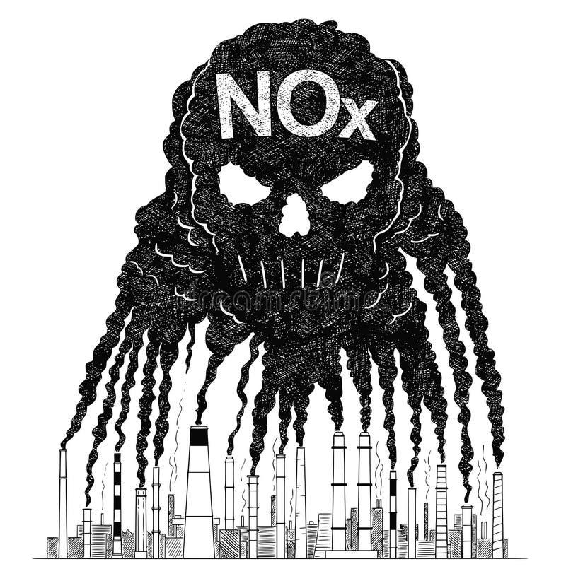 Illustration artistique de dessin de vecteur de fumée des cheminées créant le crâne humain, le concept des oxydes d'azote ou le N illustration stock