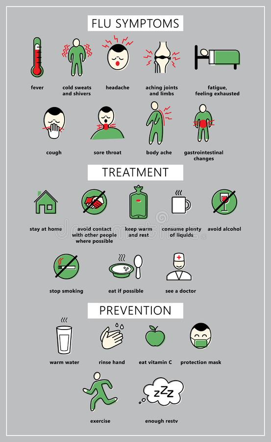 Illustration au sujet de la grippe illustration stock