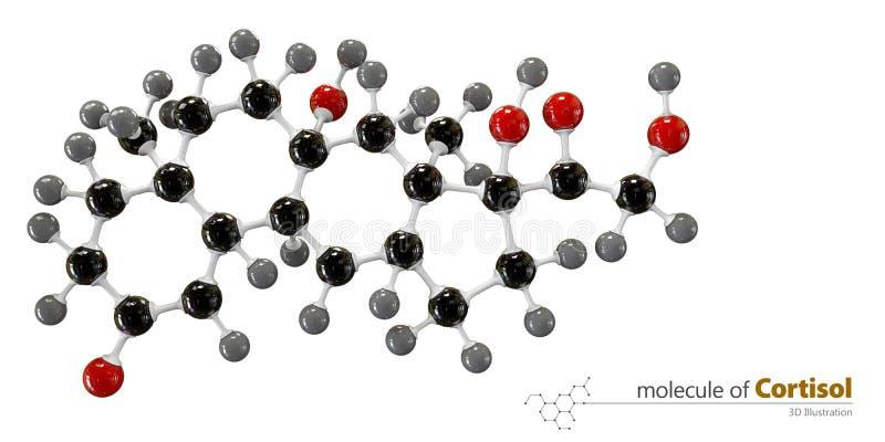 Illustration av bakgrund för Cortisolmolekylvit vektor illustrationer