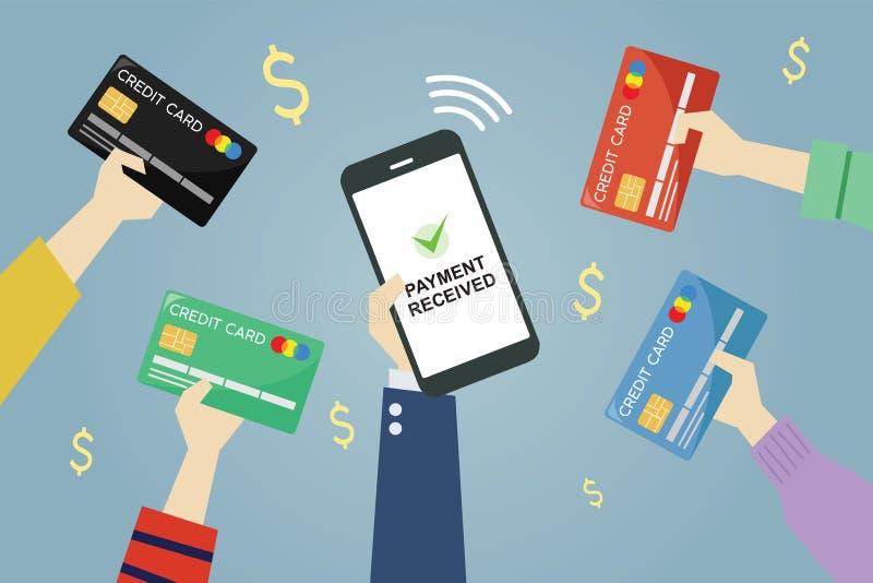Illustration av cashless betalning, online-betalning stock illustrationer