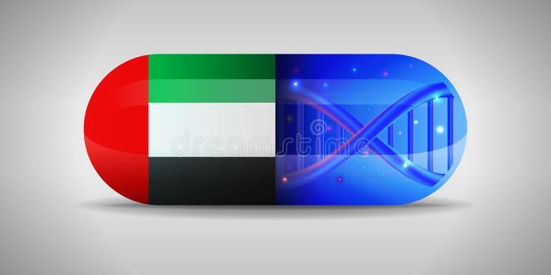 Illustration av de nationella läkemedlen av Förenade Arabemiraten Drogproduktion i Förenade Arabemiraten Nationsflagga av vektor illustrationer