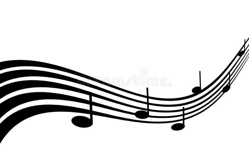 Illustration av det musikaliska beteckningssystemet stock illustrationer