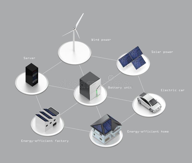 Illustration av det stationära batterisystemet (Med text) stock illustrationer
