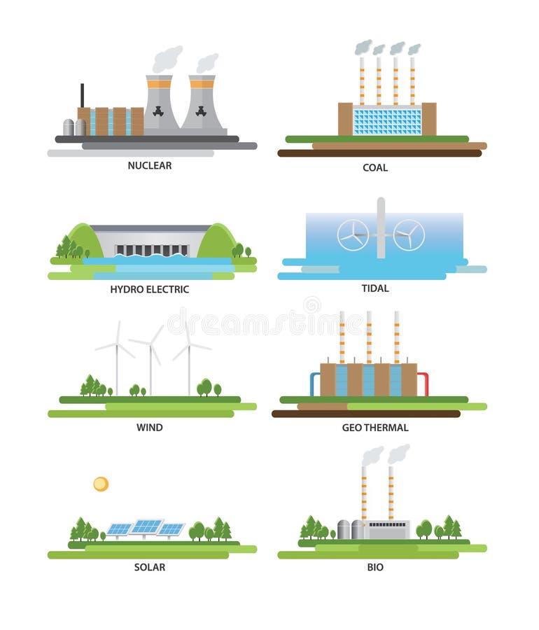 Illustration av elektricitets- & energikällor stock illustrationer