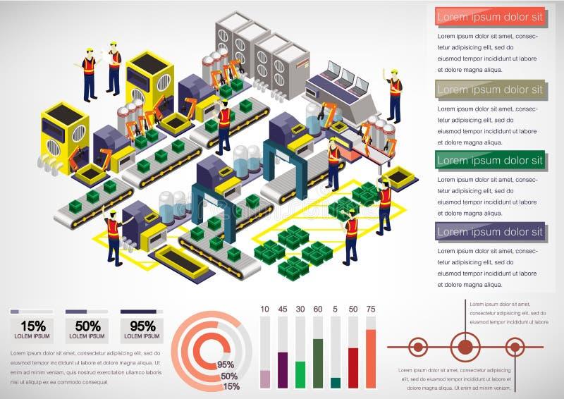 Illustration av för fabriksutrustning för information det grafiska begreppet vektor illustrationer