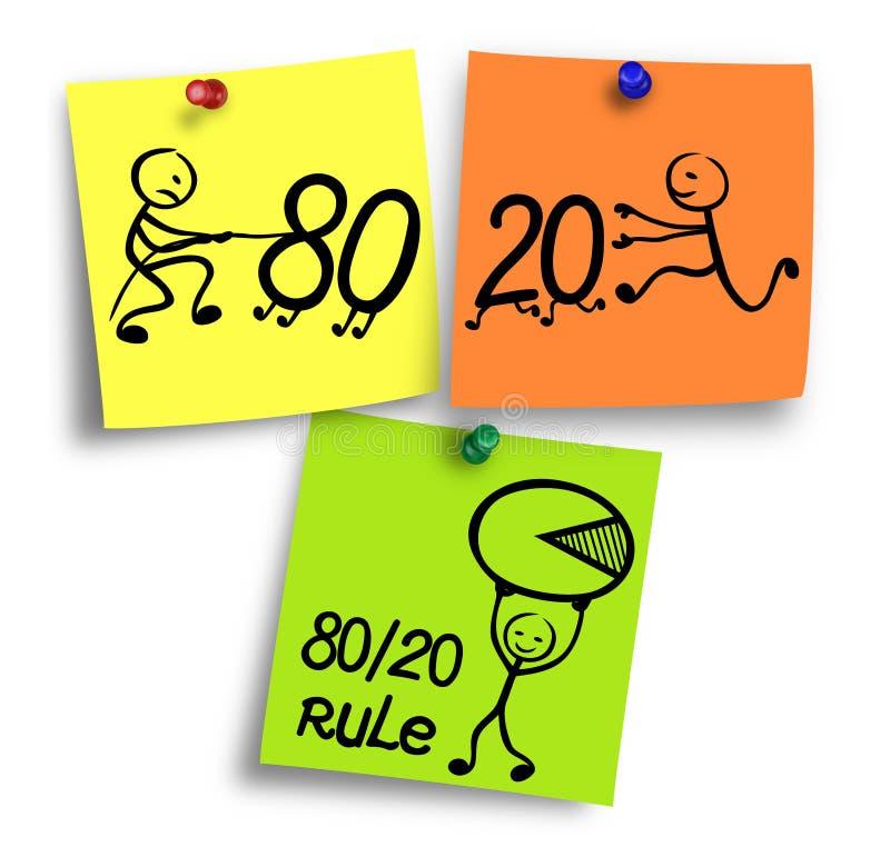 Illustration av 80/20 regel på färgrika anmärkningar royaltyfri illustrationer