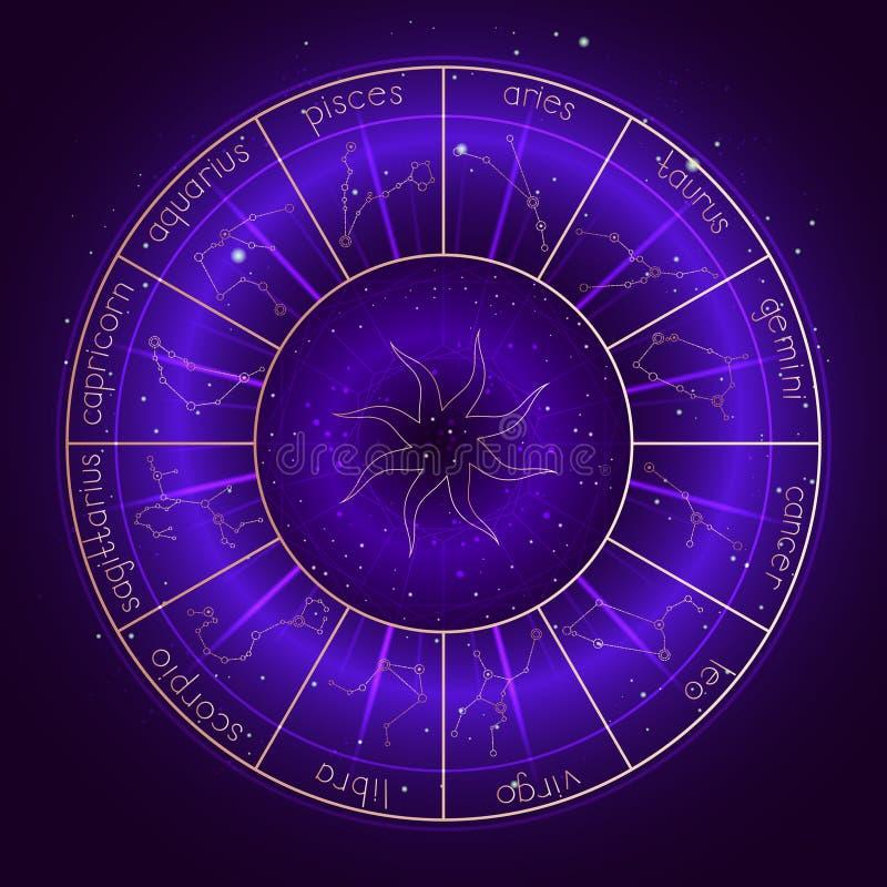 Illustration avec le cercle d'horoscope et constellations de zodiaque sur le fond étoilé de ciel nocturne avec le modèle de la gé illustration stock