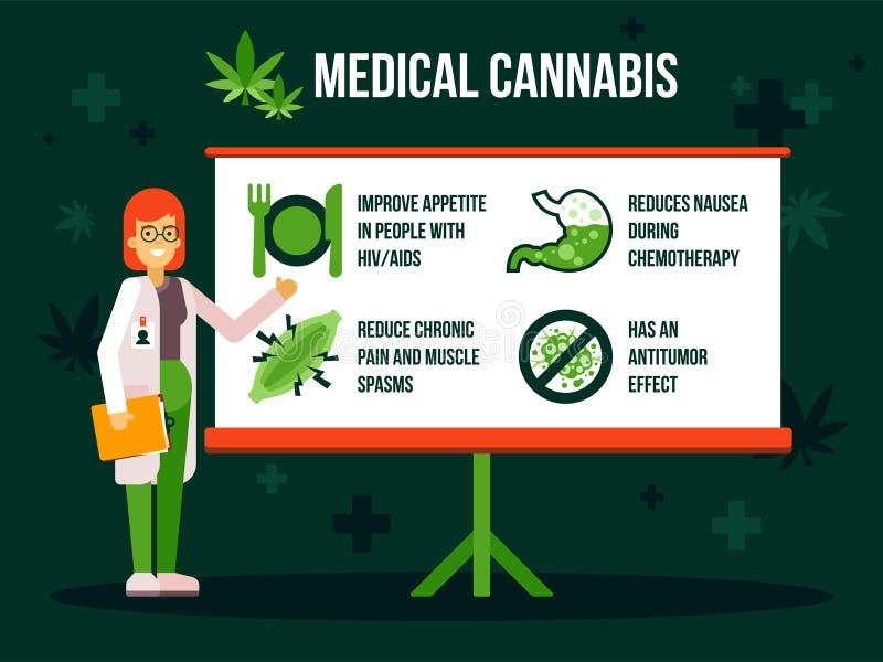 Illustration colorée des propriétés médicinales des cannabis illustration de vecteur