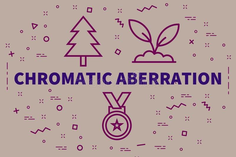 Illustration conceptuelle d'affaires avec l'aberra chromatique de mots illustration de vecteur