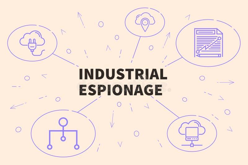 Illustration conceptuelle d'affaires avec l'espio industriel de mots illustration libre de droits