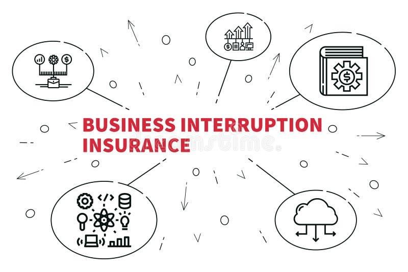 Illustration conceptuelle d'affaires avec l'interru d'affaires de mots illustration stock