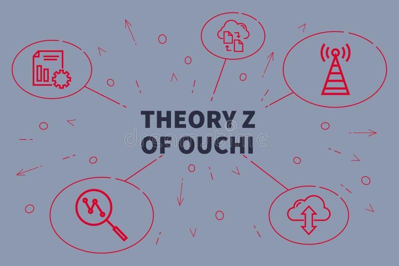 Illustration conceptuelle d'affaires avec la théorie z de mots de aïe illustration stock