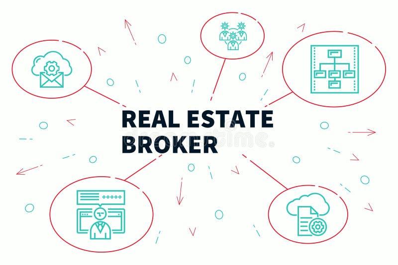 Illustration conceptuelle d'affaires avec le brok d'immobiliers de mots illustration libre de droits