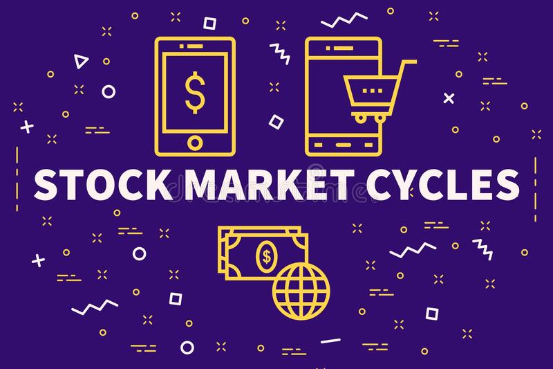 Illustration conceptuelle d'affaires avec le cyc de marché boursier de mots illustration libre de droits