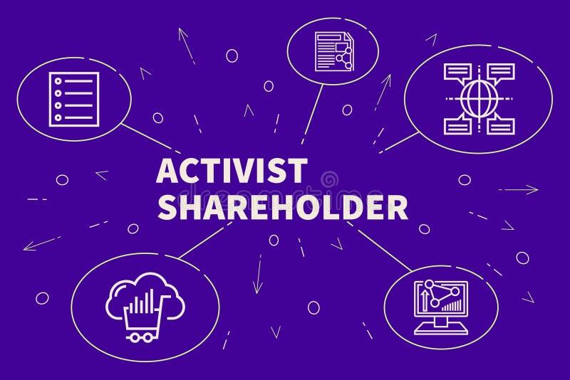 Illustration conceptuelle d'affaires avec le shareho d'activiste de mots illustration stock