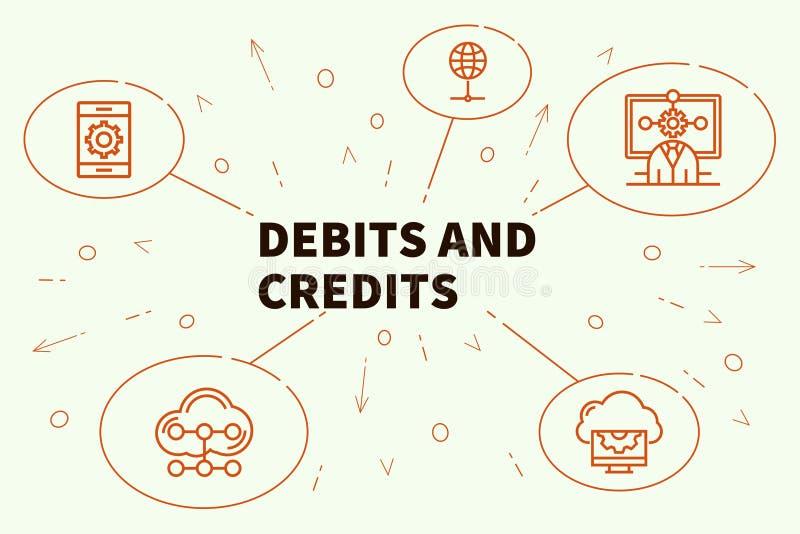 Illustration conceptuelle d'affaires avec les débits et le credi de mots illustration stock