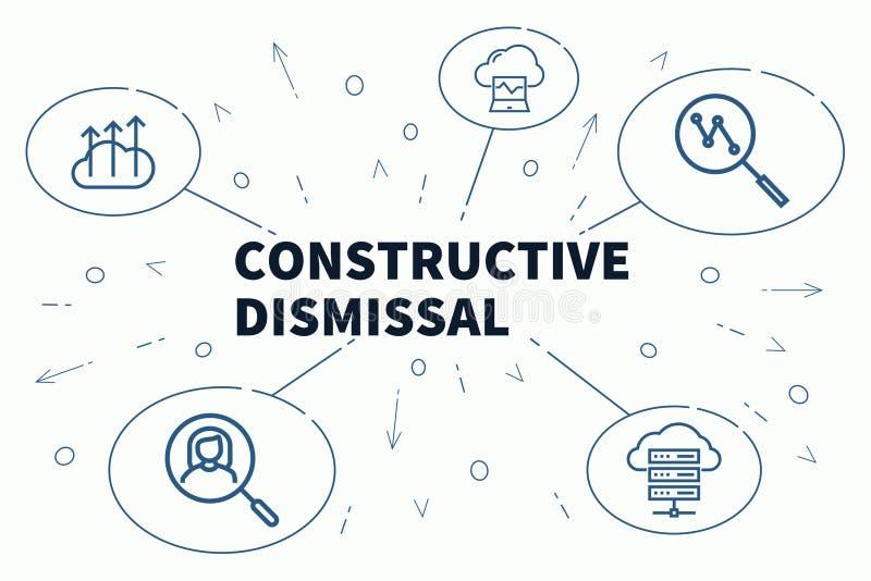 Illustration conceptuelle d'affaires avec les mots DIS constructif illustration libre de droits